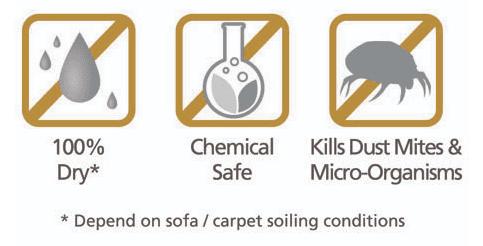 100% Dry, Chemical Safe, Kills Dust Mites & Micro-Organisms
